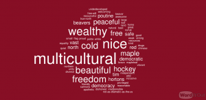 WordItOut-word-cloud-1200538